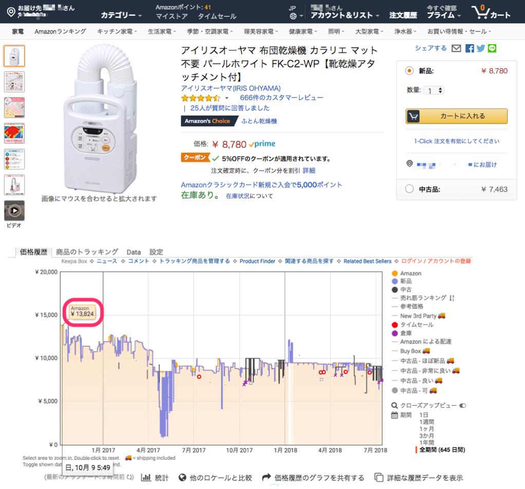 Amazon布団乾燥機価格グラフ