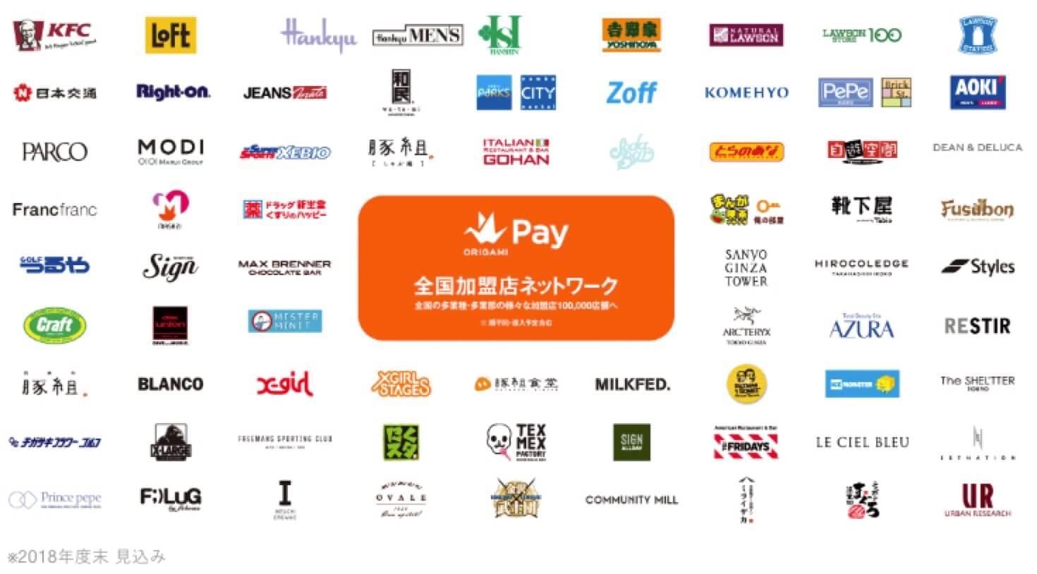 Origami Payの対応店舗