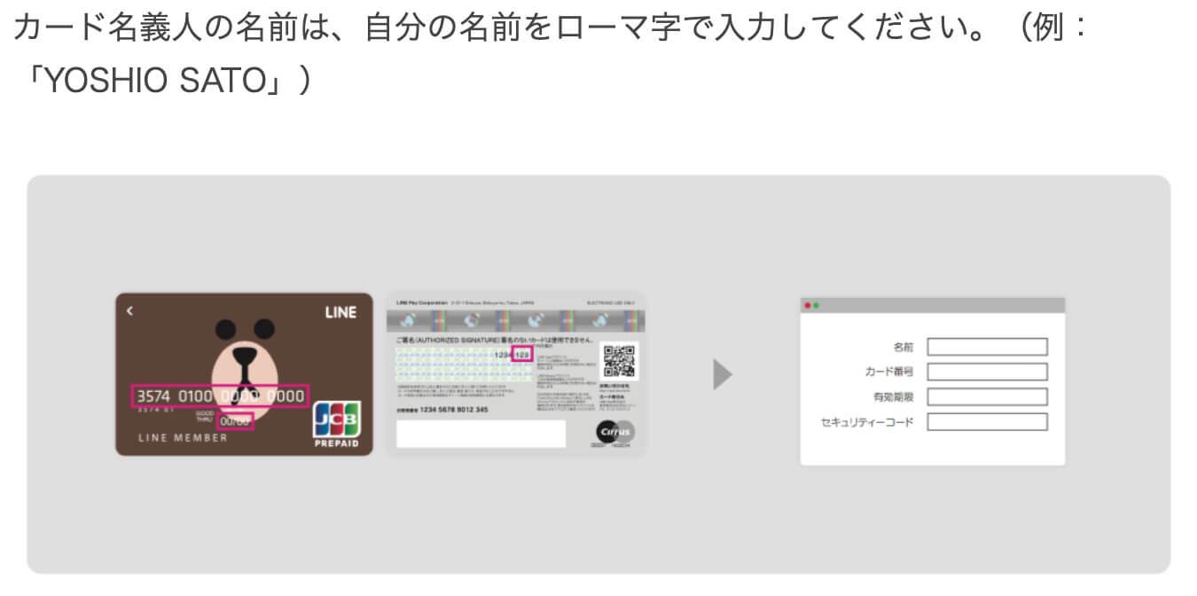 LINE Pay公式ページのカード名義人名前説明